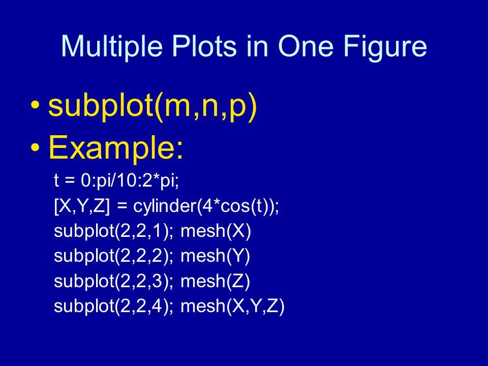 Multiple Plots in One Figure subplot(m,n,p) Example: t = 0:pi/10:2*pi; [X,Y,Z] = cylinder(4*cos(t)); subplot(2,2,1); mesh(X) subplot(2,2,2); mesh(Y) subplot(2,2,3); mesh(Z) subplot(2,2,4); mesh(X,Y,Z)