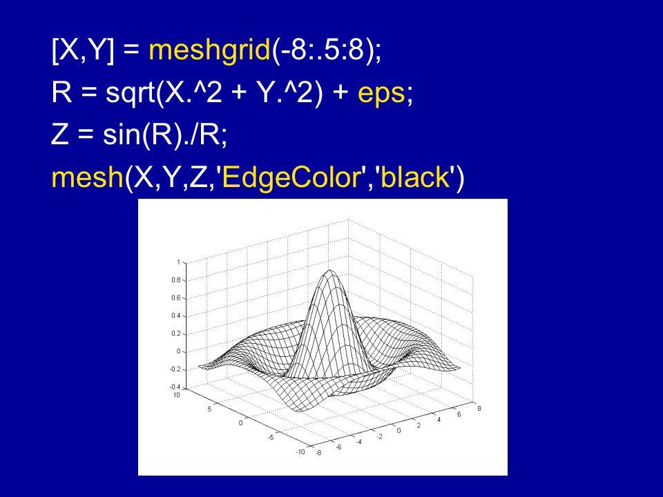 [X,Y] = meshgrid(-8:.5:8); R = sqrt(X.^2 + Y.^2) + eps; Z = sin(R)./R; mesh(X,Y,Z, EdgeColor , black )