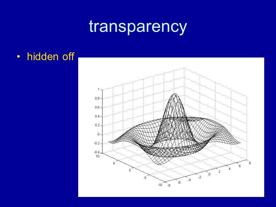 transparency hidden off