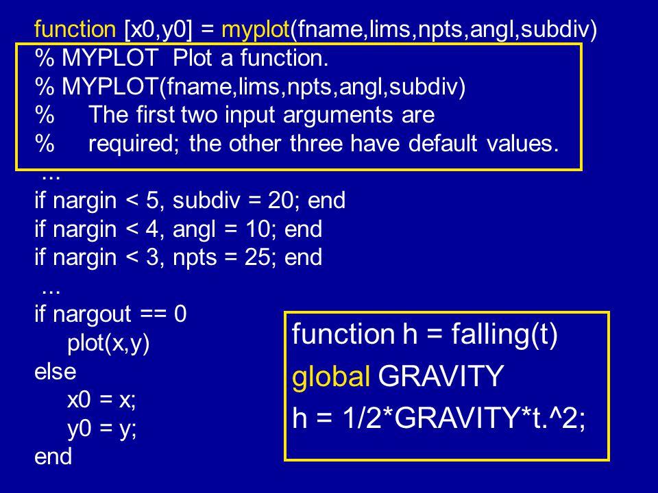 function [x0,y0] = myplot(fname,lims,npts,angl,subdiv) % MYPLOT Plot a function.