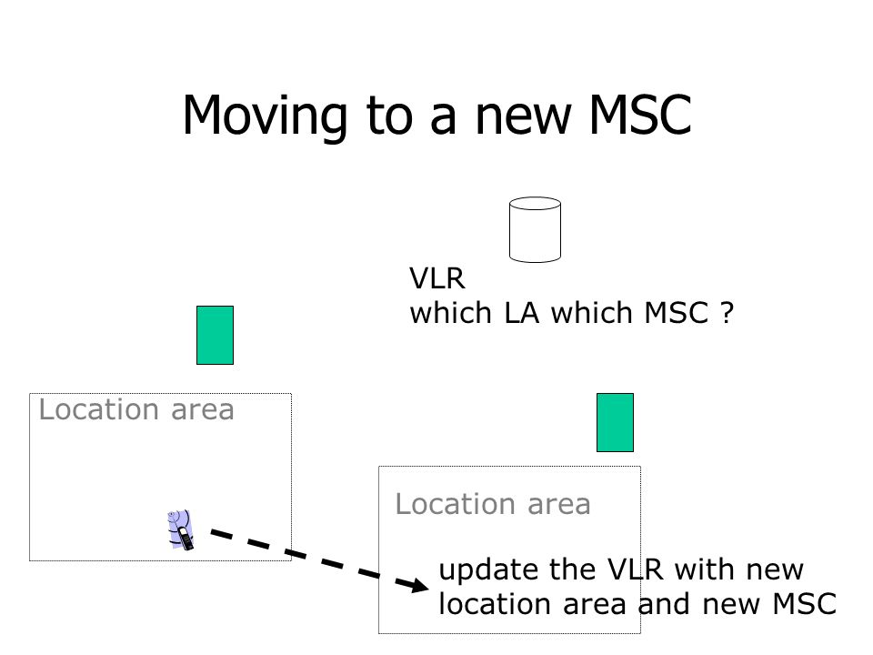 Moving to a new MSC Location area VLR which LA which MSC ? update the VLR with new location area and new MSC