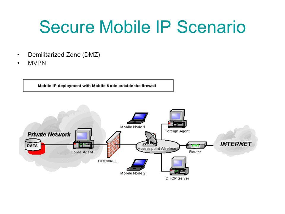 Secure Mobile IP Scenario Demilitarized Zone (DMZ) MVPN