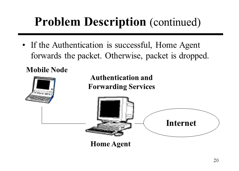 20 Problem Description (continued) If the Authentication is successful, Home Agent forwards the packet. Otherwise, packet is dropped. Internet Authent