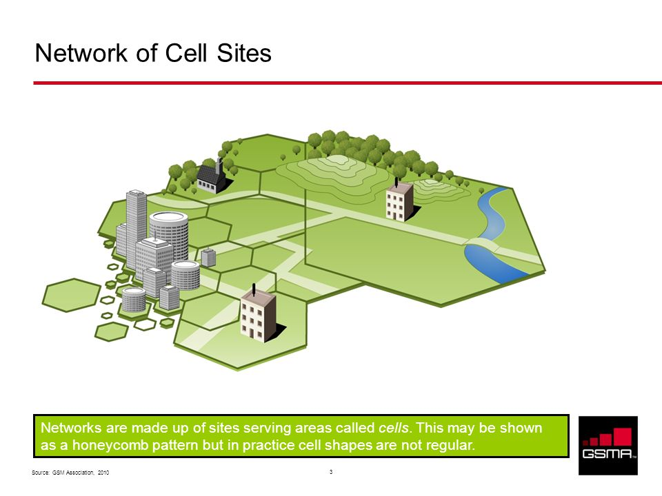 Source: GSM Association, 2010 3 Network of Cell Sites Networks are made up of sites serving areas called cells.
