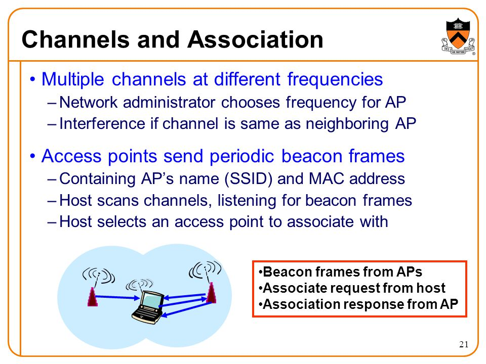 21 Channels and Association Multiple channels at different frequencies –Network administrator chooses frequency for AP –Interference if channel is same as neighboring AP Access points send periodic beacon frames –Containing APs name (SSID) and MAC address –Host scans channels, listening for beacon frames –Host selects an access point to associate with Beacon frames from APs Associate request from host Association response from AP