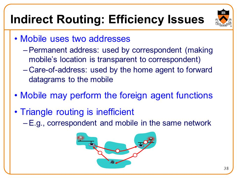 38 Indirect Routing: Efficiency Issues Mobile uses two addresses –Permanent address: used by correspondent (making mobiles location is transparent to correspondent) –Care-of-address: used by the home agent to forward datagrams to the mobile Mobile may perform the foreign agent functions Triangle routing is inefficient –E.g., correspondent and mobile in the same network