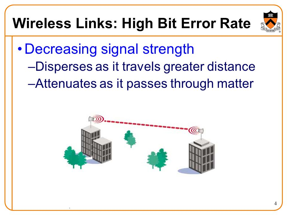5 Wireless Links: High Bit Error Rate Interference from other sources –Radio sources in same frequency band –E.g., 2.4 GHz wireless phone interferes with 802.11b wireless LAN –Electromagnetic noise (e.g., microwave oven)