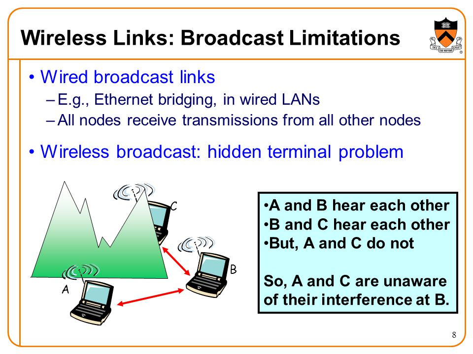 39 Mobility via Direct Routing wide area network home network visited network 4 2 4 1 correspondent requests, receives foreign address of mobile correspondent forwards to foreign agent foreign agent receives packets, forwards to mobile mobile replies directly to correspondent 3 No longer transparent to the correspondent