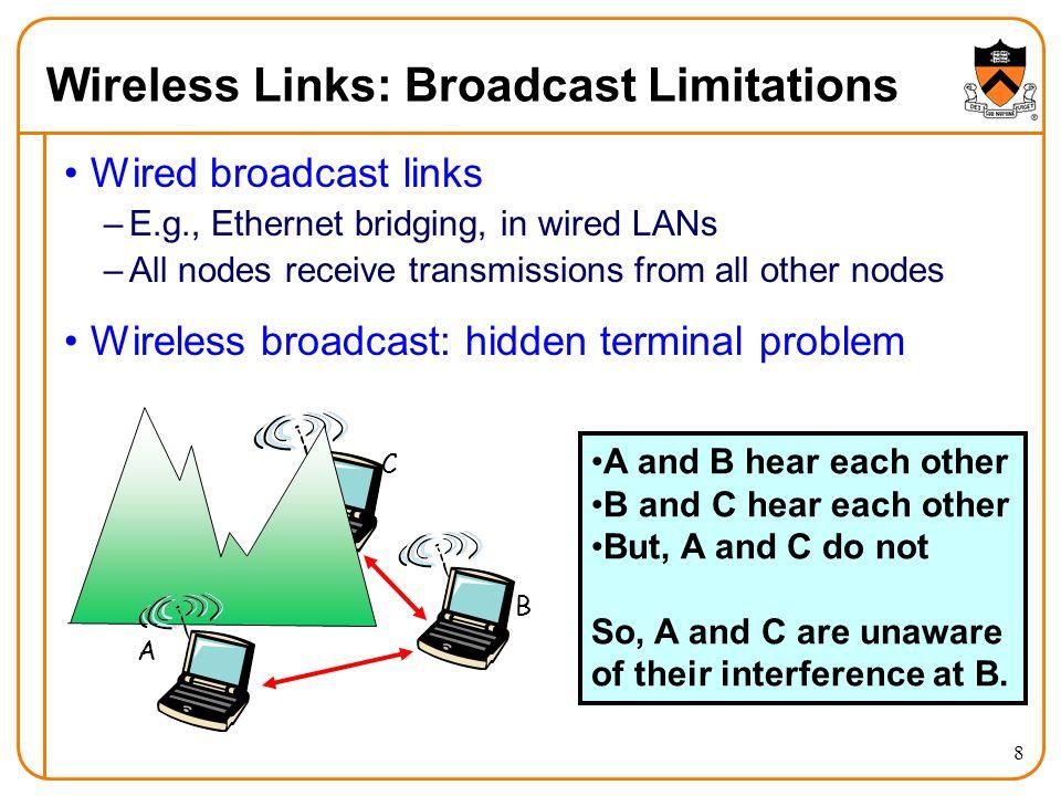 19 WiFi: 802.11 Wireless LANs