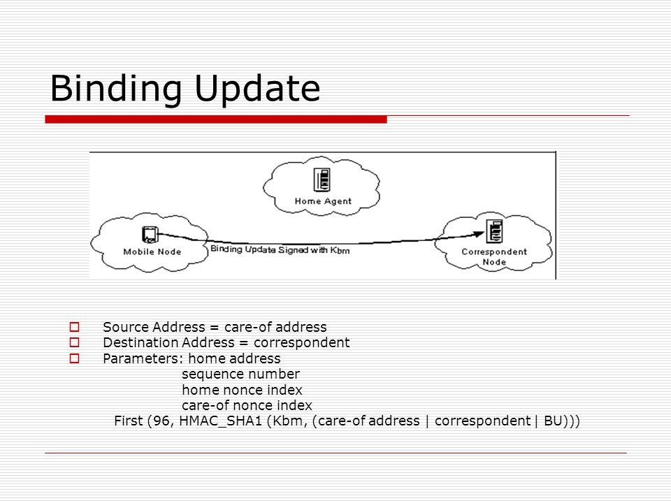 Binding Update Source Address = care-of address Destination Address = correspondent Parameters: home address sequence number home nonce index care-of nonce index First (96, HMAC_SHA1 (Kbm, (care-of address | correspondent | BU)))