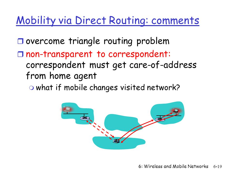 6: Wireless and Mobile Networks6-19 Mobility via Direct Routing: comments r overcome triangle routing problem r non-transparent to correspondent: correspondent must get care-of-address from home agent m what if mobile changes visited network?