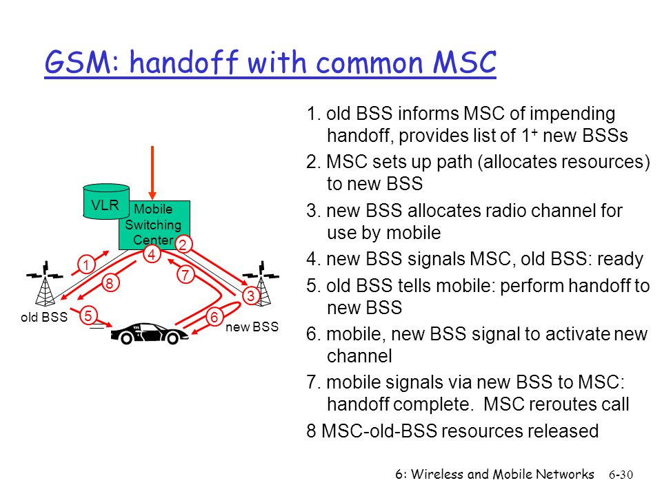 6: Wireless and Mobile Networks6-30 Mobile Switching Center VLR old BSS 1 3 2 4 5 6 7 8 GSM: handoff with common MSC new BSS 1.