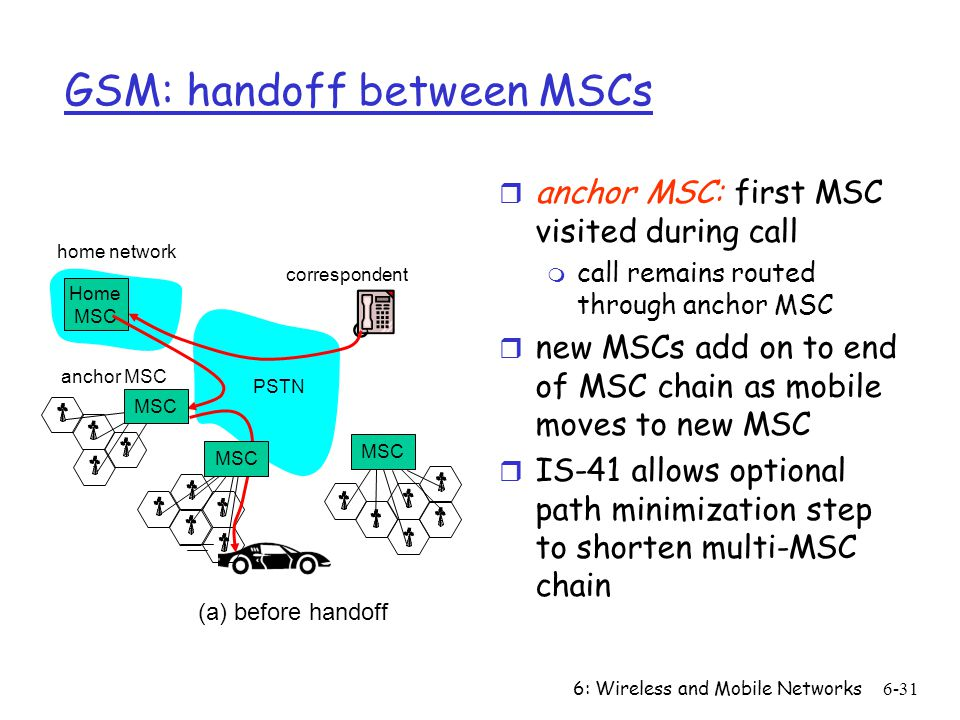 6: Wireless and Mobile Networks6-31 home network Home MSC PSTN correspondent MSC anchor MSC MSC (a) before handoff GSM: handoff between MSCs r anchor MSC: first MSC visited during call m call remains routed through anchor MSC r new MSCs add on to end of MSC chain as mobile moves to new MSC r IS-41 allows optional path minimization step to shorten multi-MSC chain