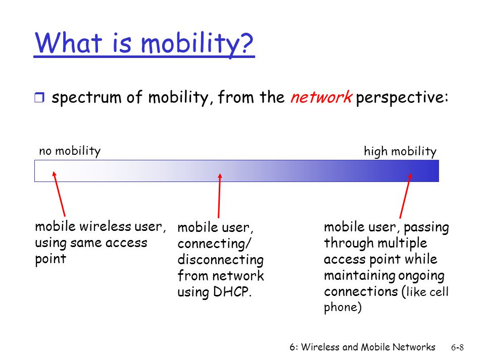 6: Wireless and Mobile Networks6-8 What is mobility.