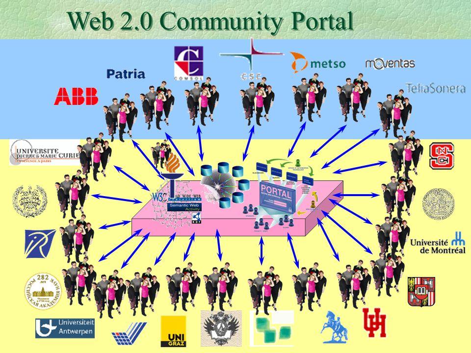 19 Web 2.0 Community Portal