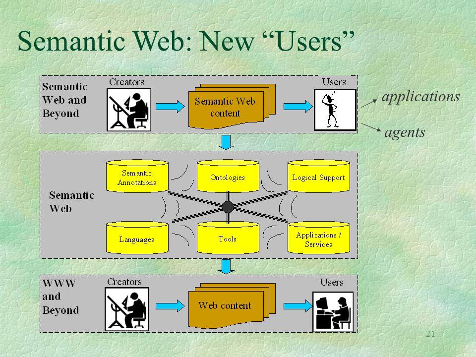 21 Semantic Web: New Users applications agents