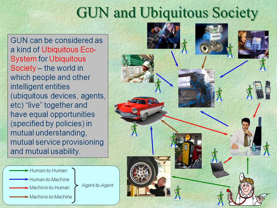 25 GUN and Ubiquitous Society Human-to-Human Human-to-Machine Machine-to-Human Machine-to-Machine Agent-to-Agent GUN can be considered as a kind of Ub