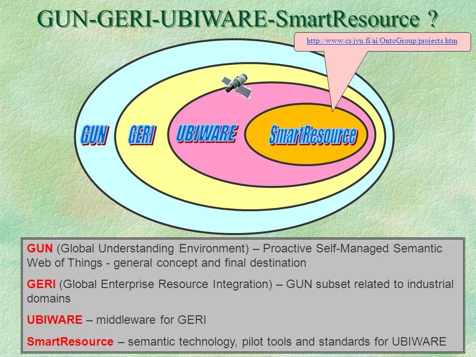 27 GUN-GERI-UBIWARE-SmartResource ? GUN (Global Understanding Environment) – Proactive Self-Managed Semantic Web of Things - general concept and final