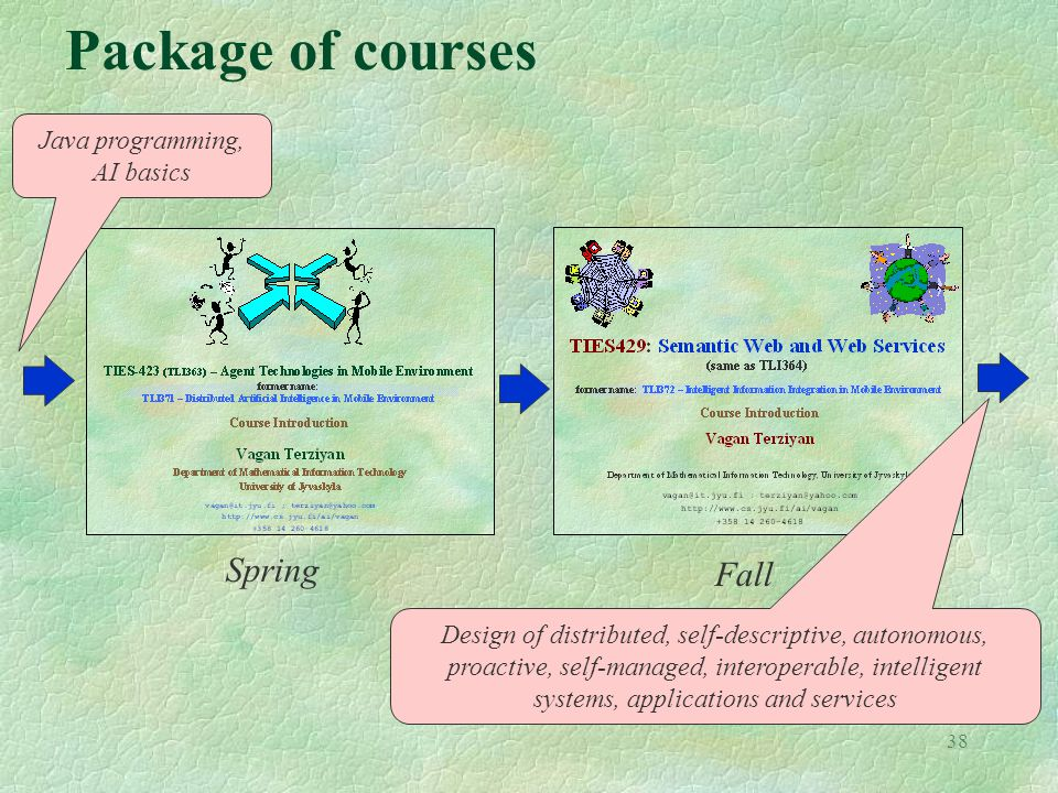 38 Package of courses Spring Fall Java programming, AI basics Design of distributed, self-descriptive, autonomous, proactive, self-managed, interopera