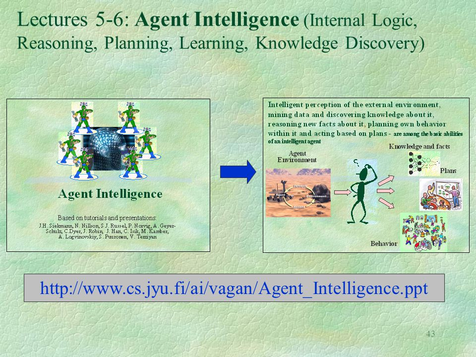 43 Lectures 5-6: Agent Intelligence (Internal Logic, Reasoning, Planning, Learning, Knowledge Discovery) http://www.cs.jyu.fi/ai/vagan/Agent_Intellige