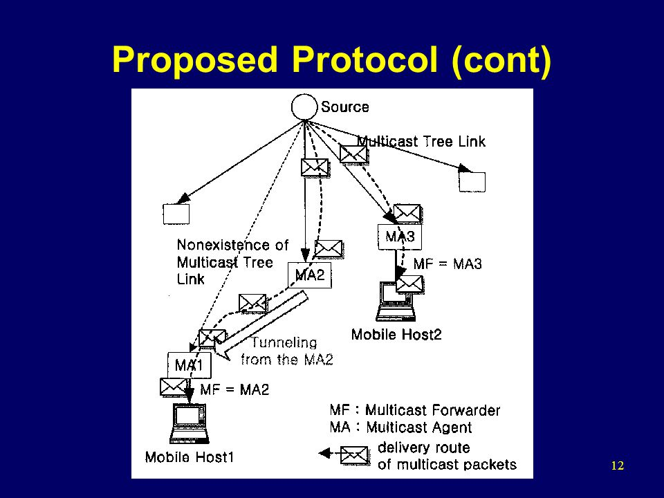 12 Proposed Protocol (cont)