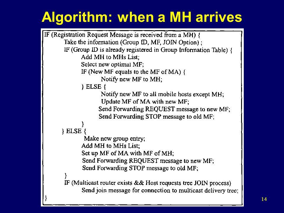 14 Algorithm: when a MH arrives
