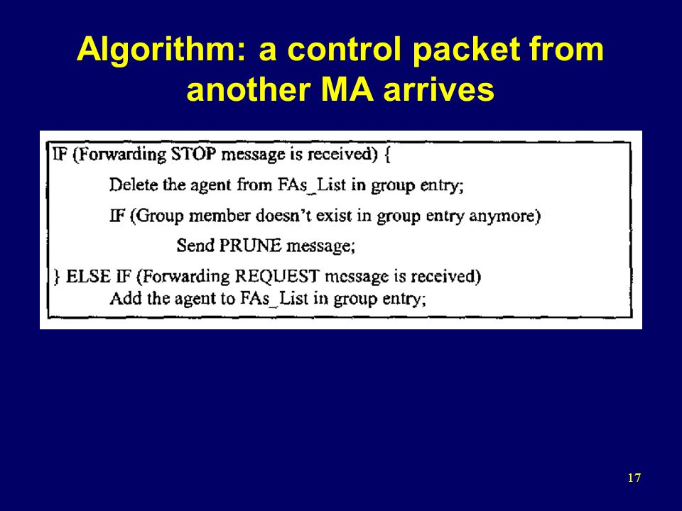 17 Algorithm: a control packet from another MA arrives