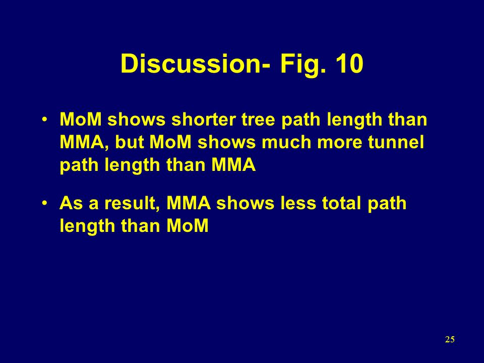25 Discussion- Fig.