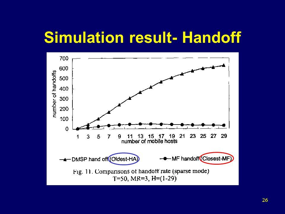 26 Simulation result- Handoff