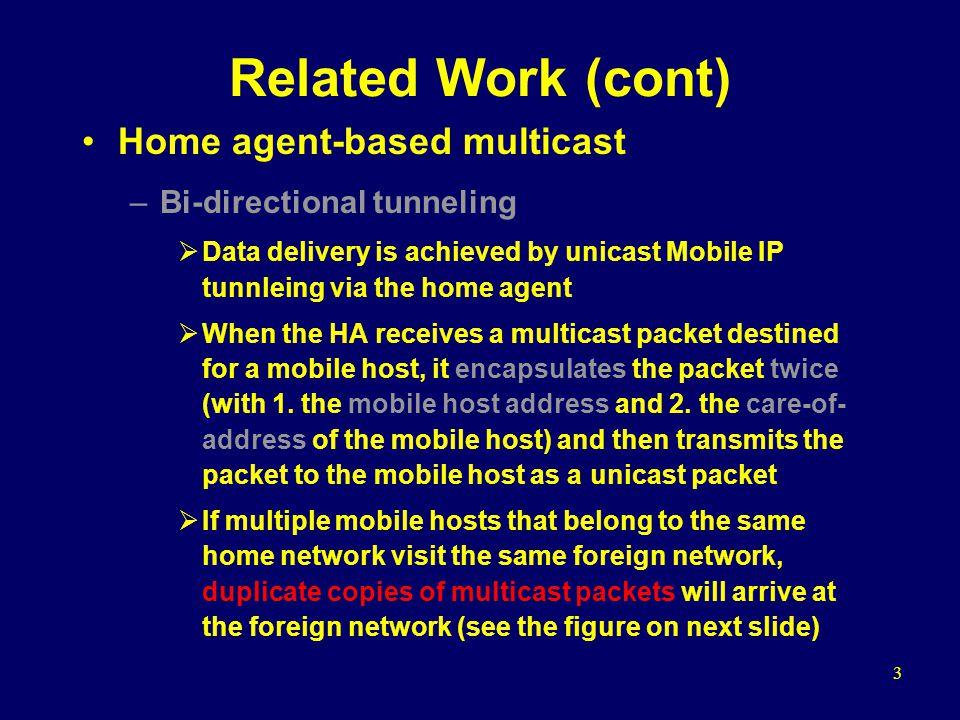 4 Multicast data duplication problem in HA-based multicast
