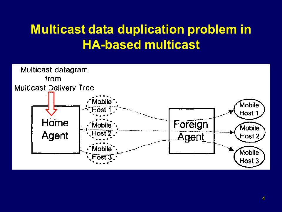 15 Algorithm: when a multicast datagram arrives