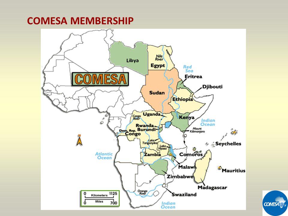 COMESA MEMBERSHIP