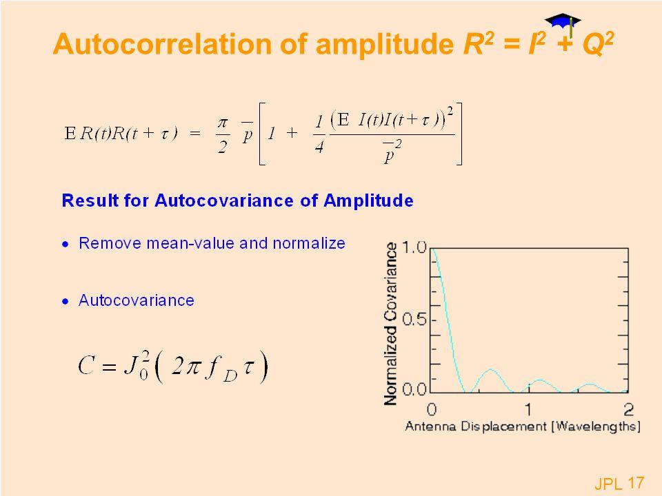JPL 17 Autocorrelation of amplitude R 2 = I 2 + Q 2