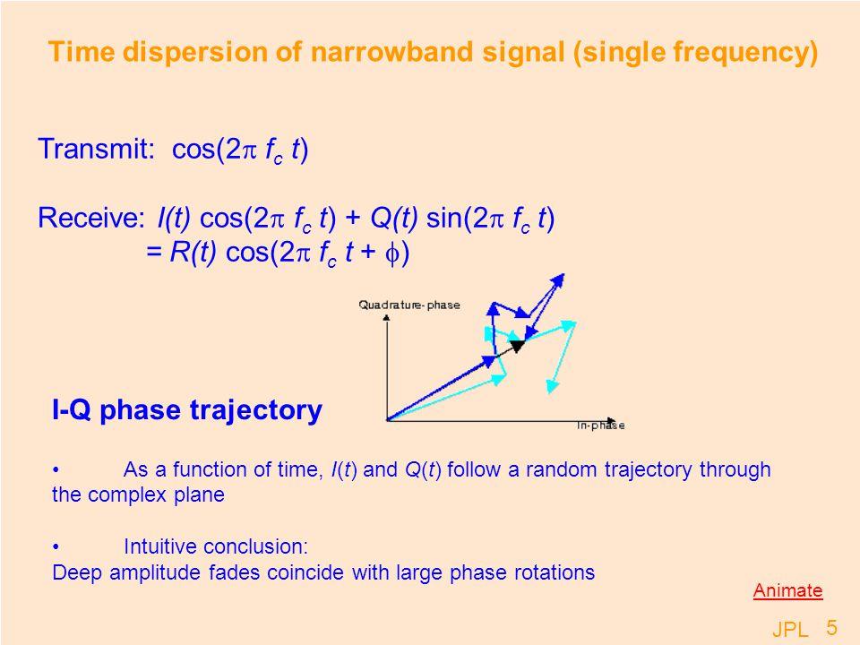 JPL 26 Typical values of delay spread Picocells 1..