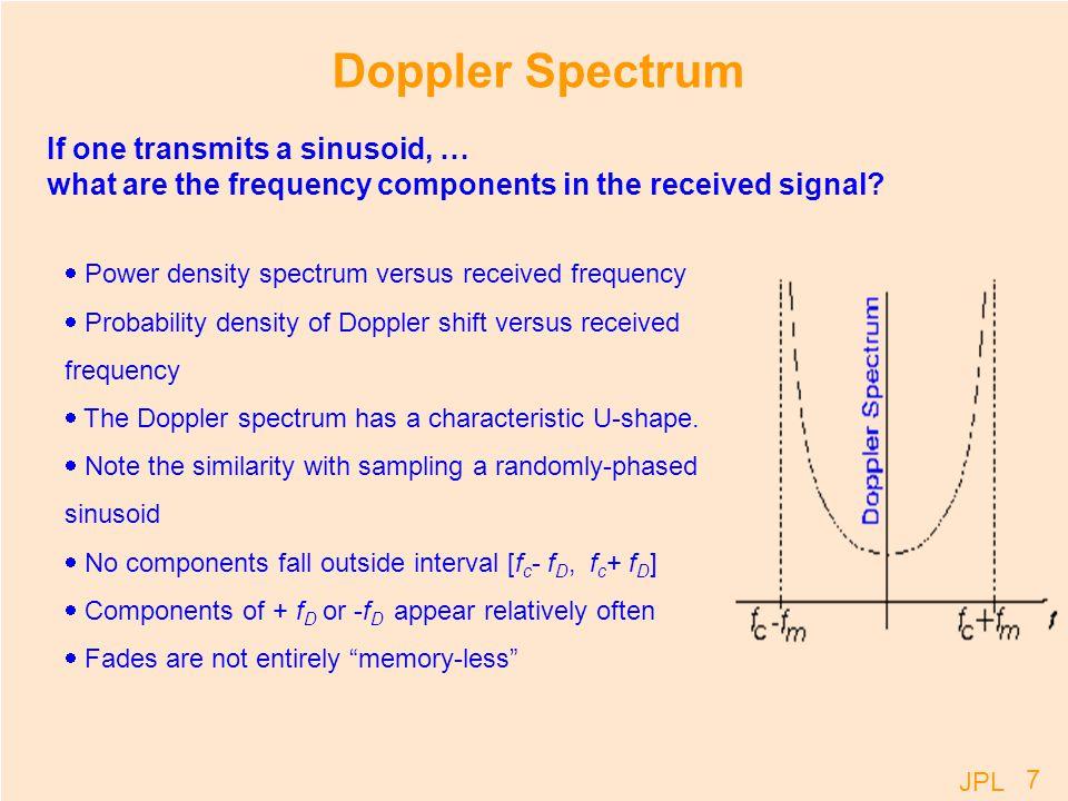JPL 8 Derivation of Doppler Spectrum