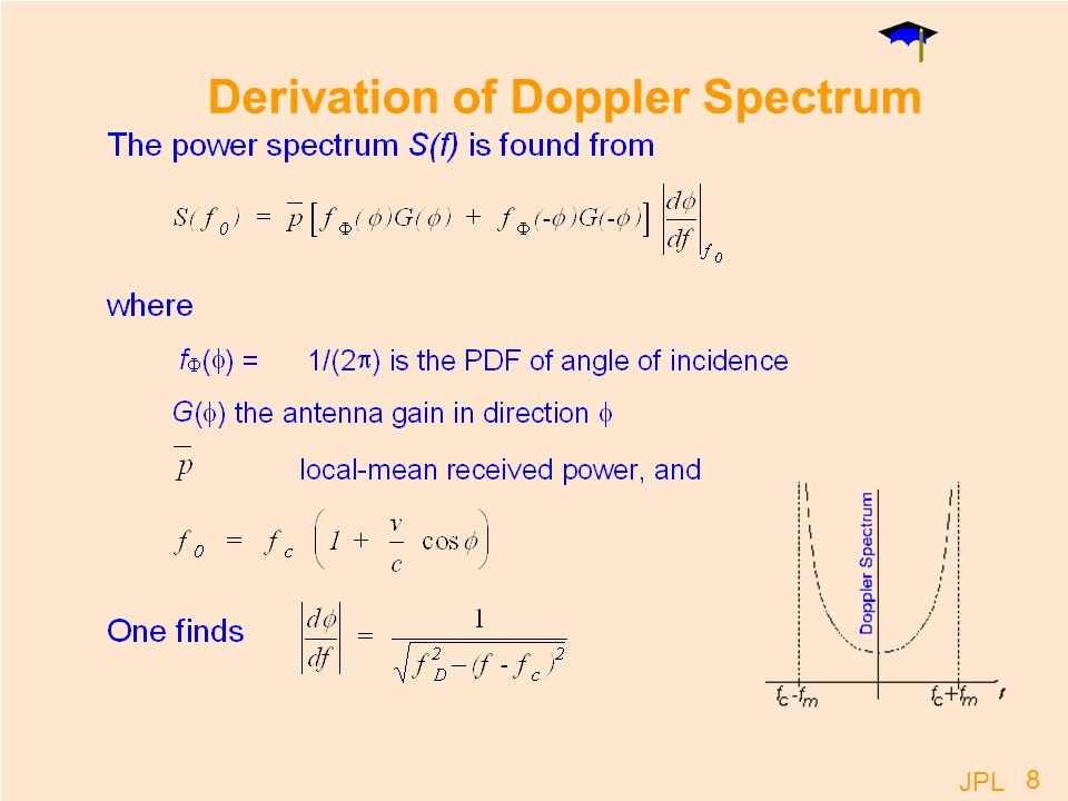 JPL 39 Scatter Function of a Multipath Mobile Channel Gives power as function of Doppler Shift (derived from angle of arrival ) Excess Delay Example of a scatter plot Horizontal axes: x-axis:Excess delay time y-axis:Doppler shift Vertical axis z-axis:received power