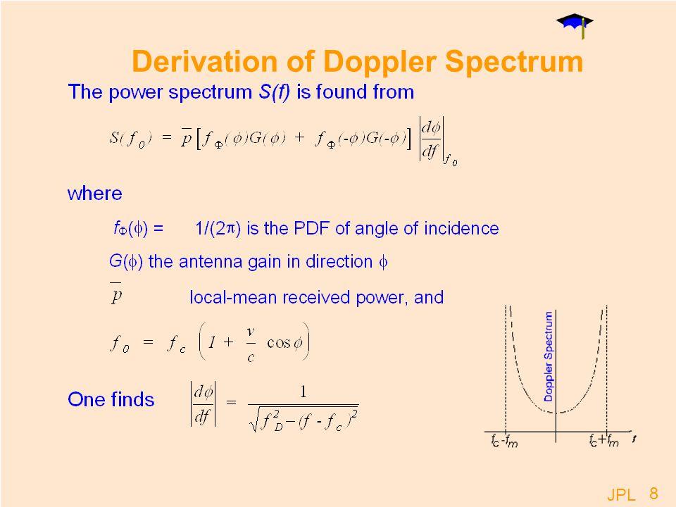 JPL 59 Average fade duration