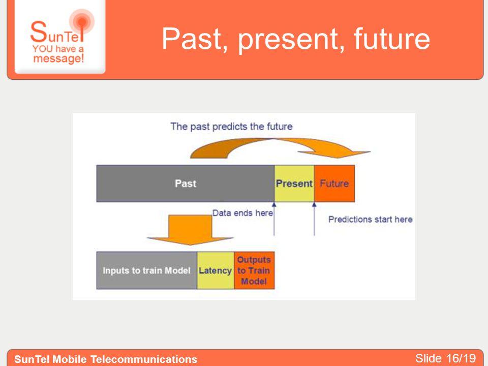 Past, present, future SunTel Mobile Telecommunications Slide 16/19