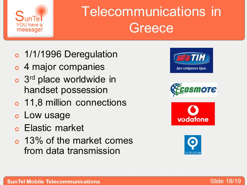 Telecommunications in Greece 1/1/1996 Deregulation 4 major companies 3 rd place worldwide in handset possession 11,8 million connections Low usage Ela