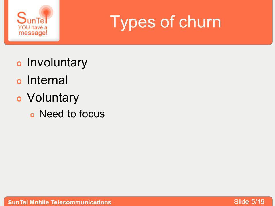 Types of churn Involuntary Internal Voluntary Need to focus SunTel Mobile Telecommunications Slide 5/19