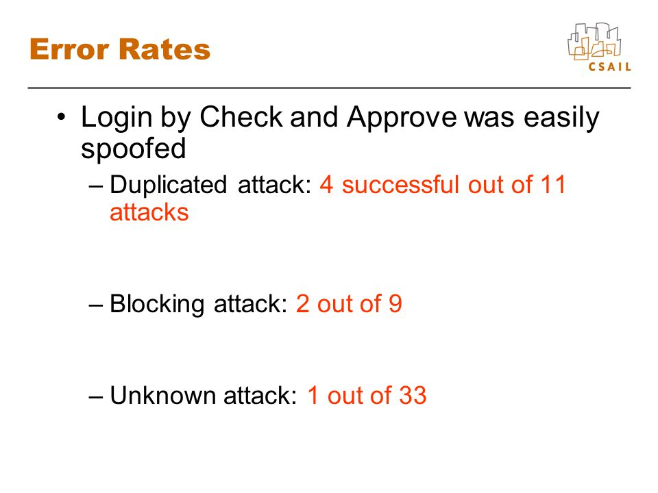 Error Rates Login by Check and Approve was easily spoofed –Duplicated attack: 4 successful out of 11 attacks –Blocking attack: 2 out of 9 –Unknown attack: 1 out of 33