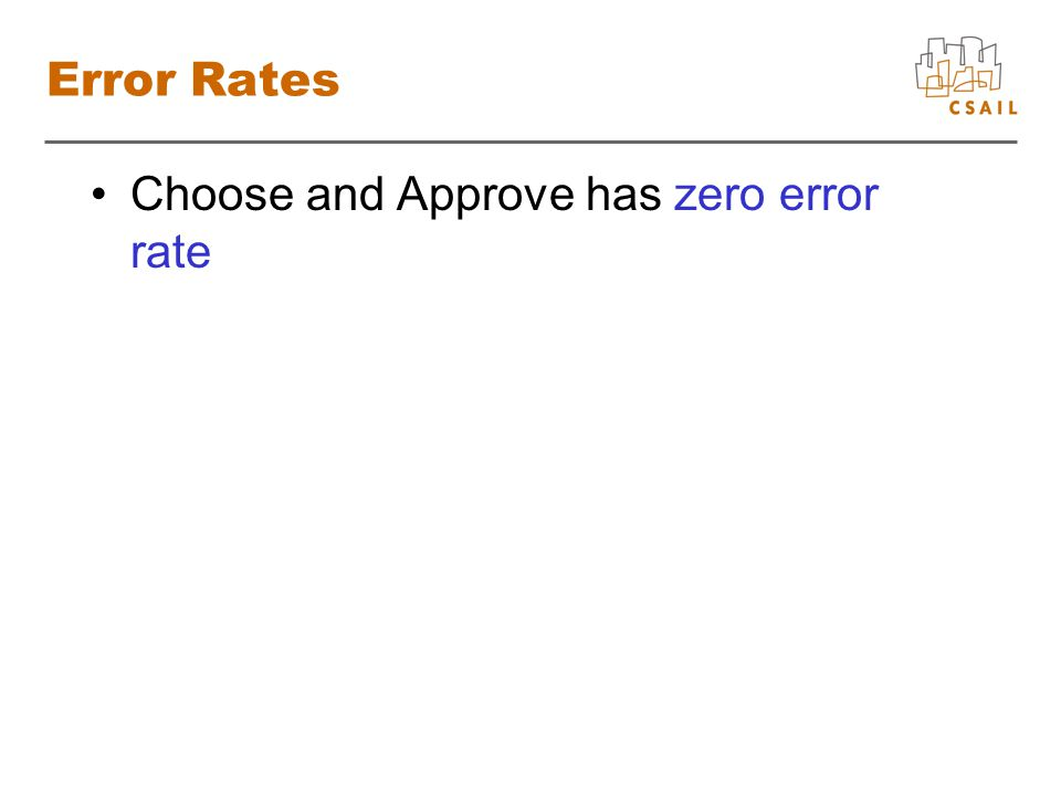Error Rates Choose and Approve has zero error rate