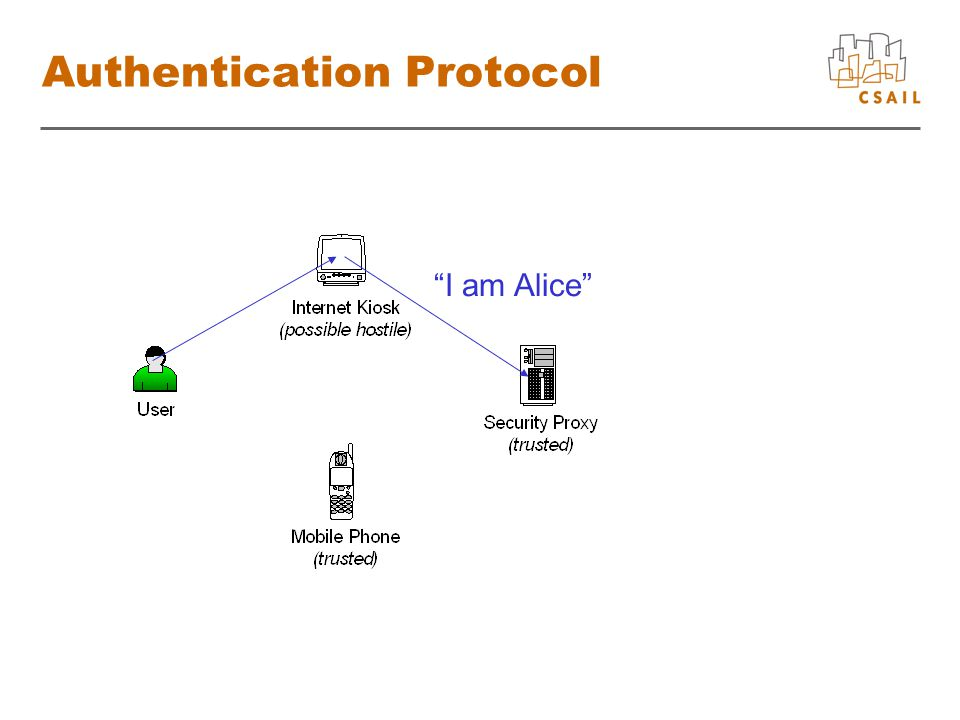 Authentication Protocol I am Alice