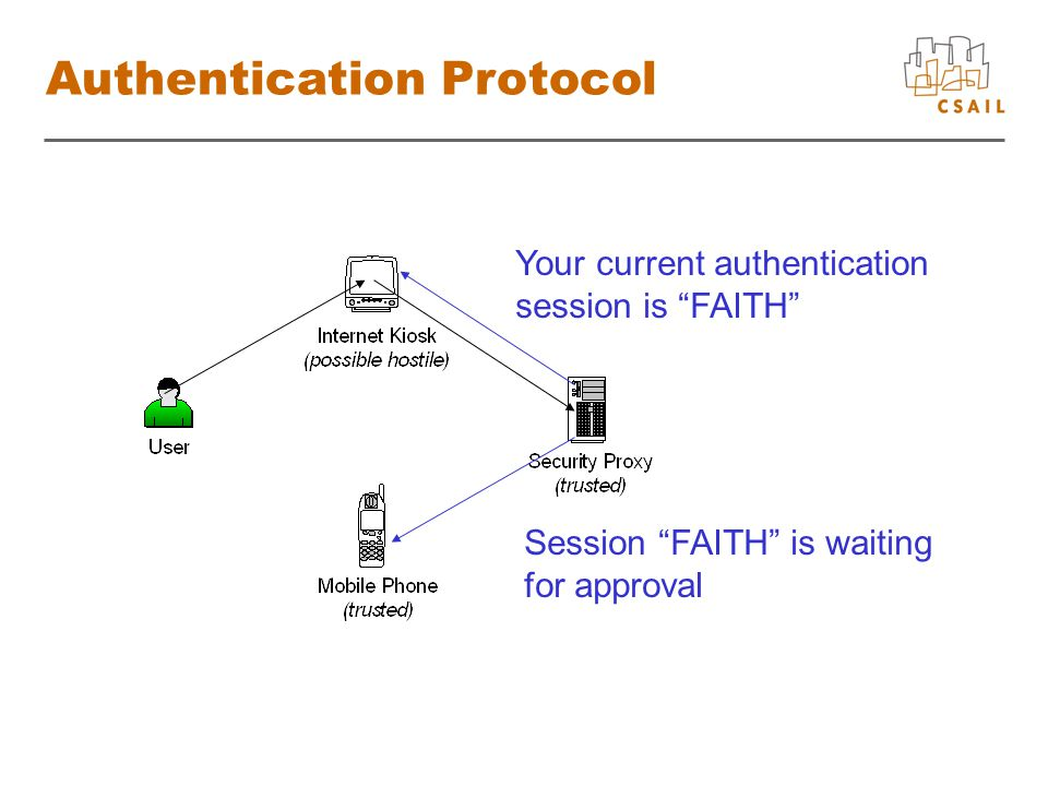 Authentication Protocol Your current authentication session is FAITH Session FAITH is waiting for approval