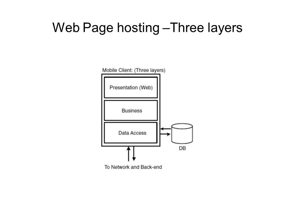 Web Page hosting –Three layers