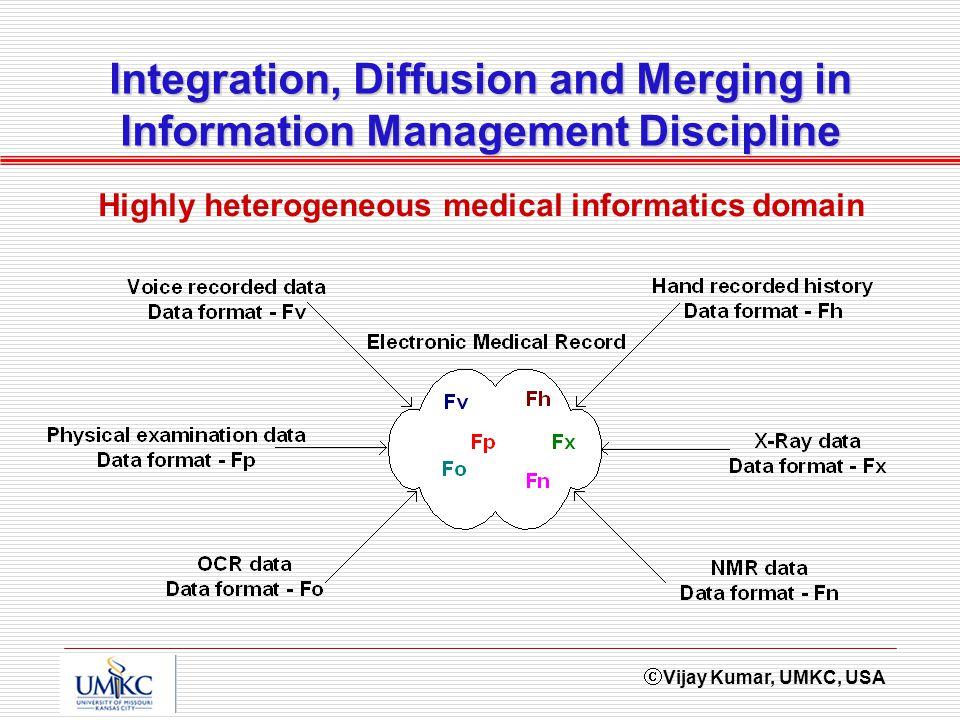 Vijay Kumar, UMKC, USA Integration, Diffusion and Merging in Information Management Discipline Highly heterogeneous medical informatics domain