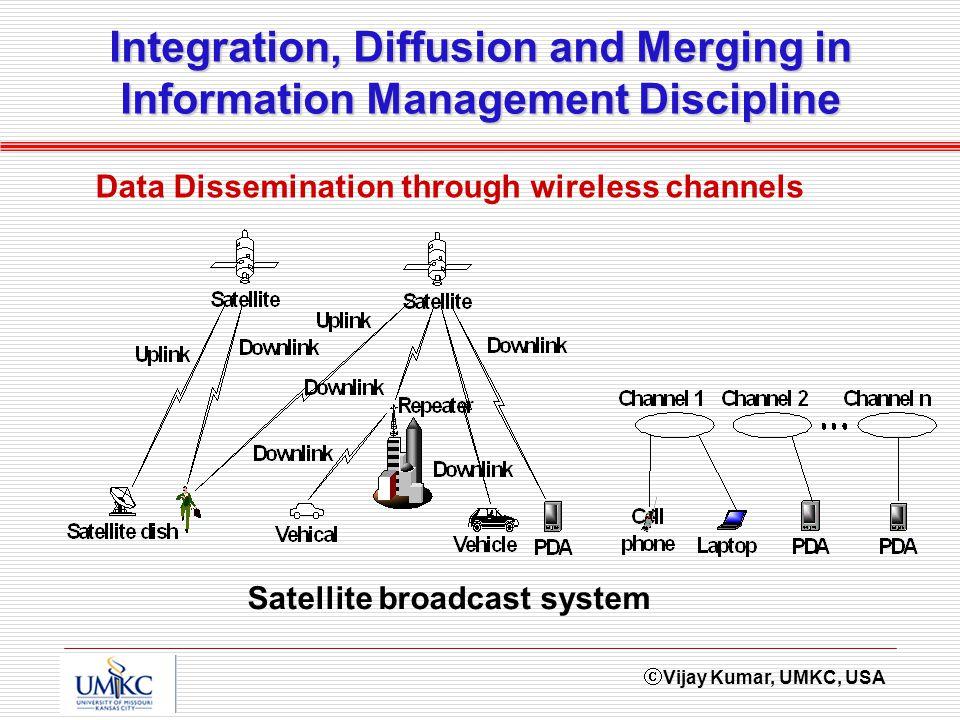 Vijay Kumar, UMKC, USA Integration, Diffusion and Merging in Information Management Discipline Data Dissemination through wireless channels Satellite broadcast system