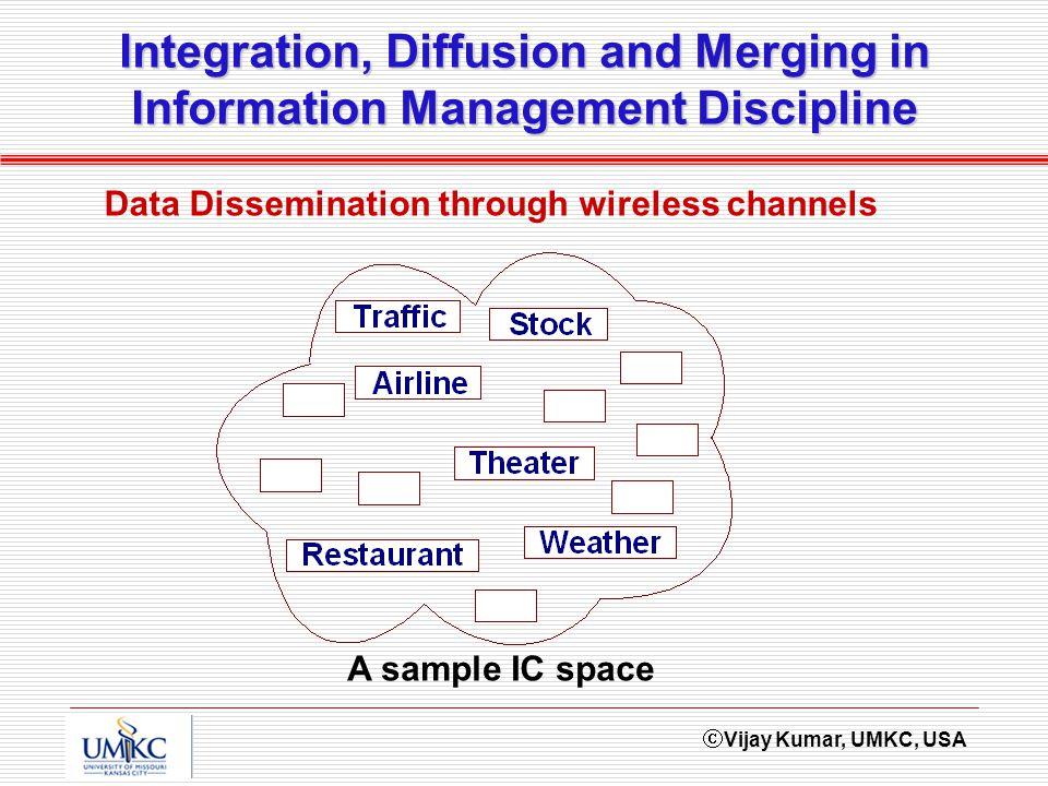 Vijay Kumar, UMKC, USA Integration, Diffusion and Merging in Information Management Discipline Data Dissemination through wireless channels A sample I