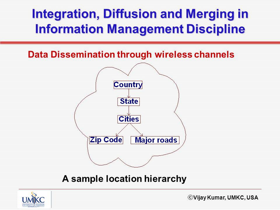Vijay Kumar, UMKC, USA Integration, Diffusion and Merging in Information Management Discipline Data Dissemination through wireless channels A sample l