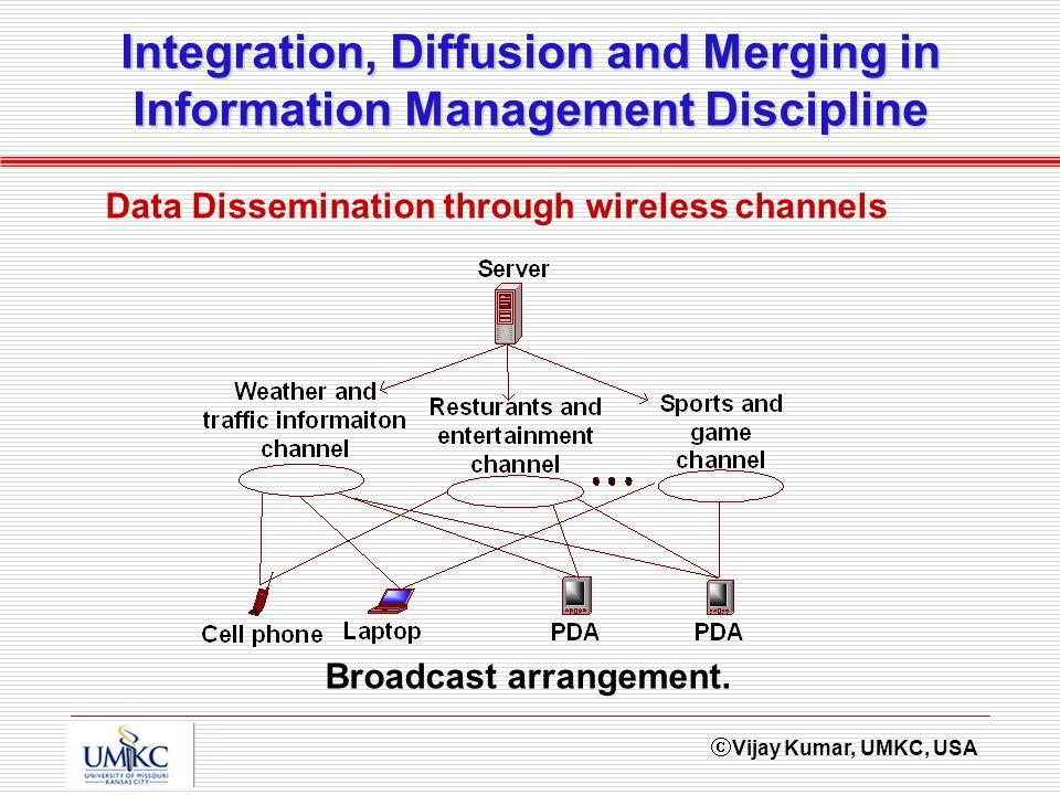Vijay Kumar, UMKC, USA Integration, Diffusion and Merging in Information Management Discipline Data Dissemination through wireless channels Broadcast arrangement.